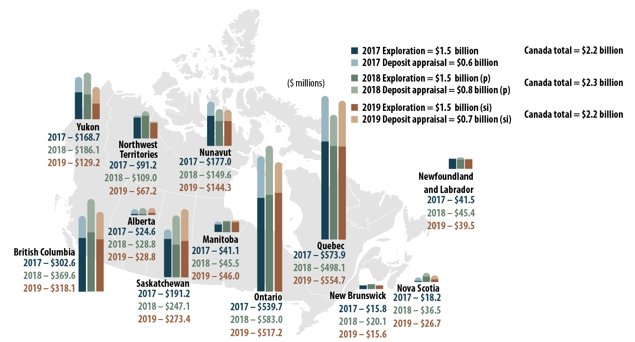 Canada's mineral production