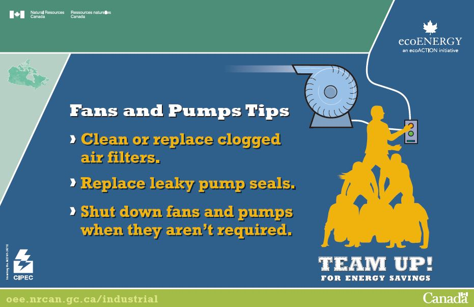 FANS AND PUMPS TIPS (POSTER) (MAX 25)