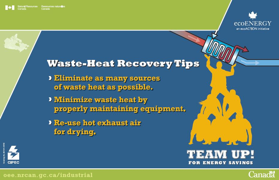WASTE-HEAT RECOVERY TIPS (POSTER)