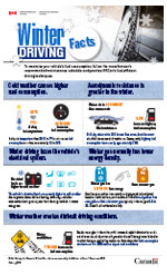 Winter Driving Facts