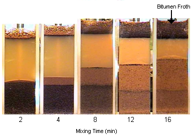 Formation of bitumen froth