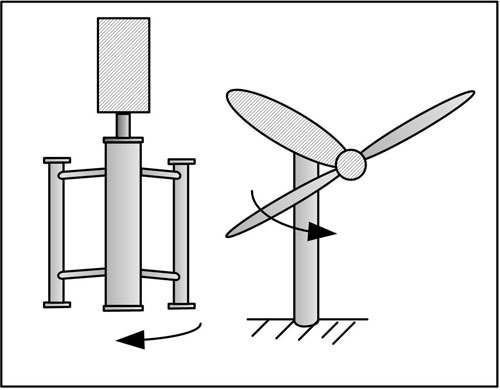 Two sample pictures of what a hypothetical tidal current and/or river current turbine could look like. See text equivalent.