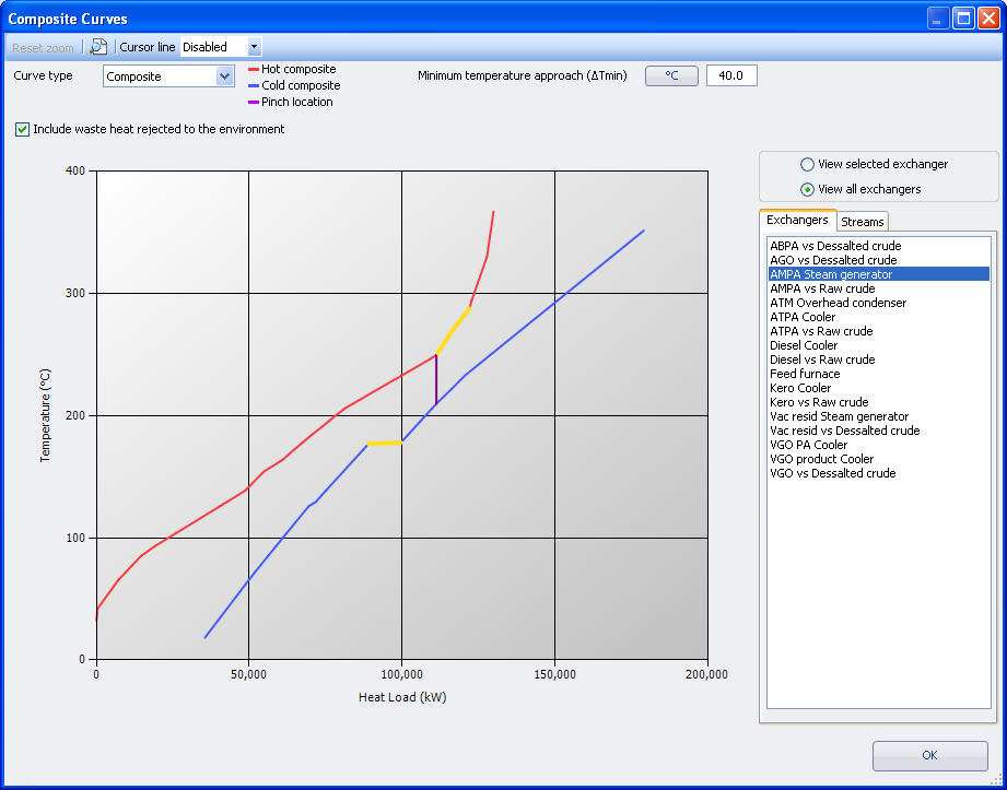 Screenshot of a composite curve taken from the Integration Software