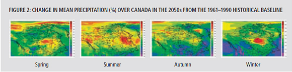 Figure 2: Change in mean precipitation (in %) over Canada in the 2050s from the 1961-1990 historical baseline