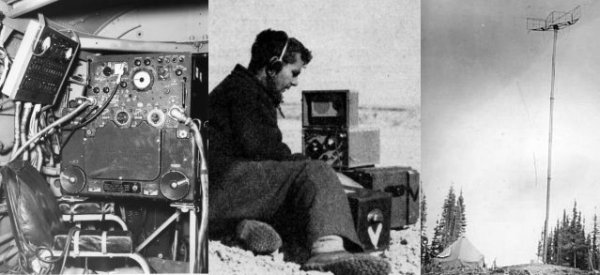Left: Console of the Shoran EDM. Middle: Technician sitting on the ground with headphones. Right: EDM instrument erected on a 30 foot pole