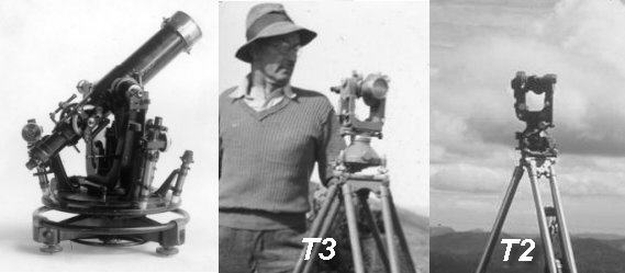 Left: Close-up of theodolite. Middle: Technician with Wild T3 on tripod.  Right: Wild T2 on tripod with sky background