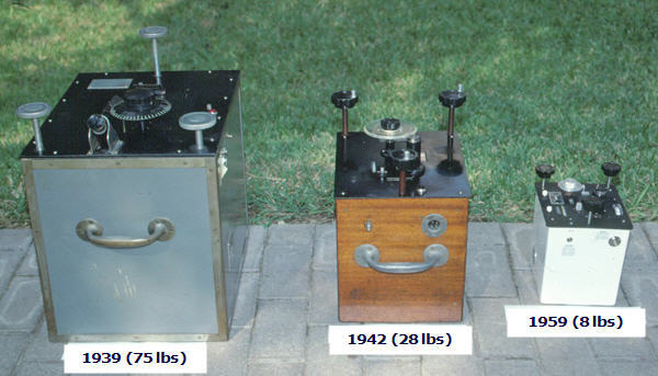 From left to right: Evolution of gravimeters from 1939 to 1959, from 75 lbs to 8 lbs, displayed outdoors on ground brick