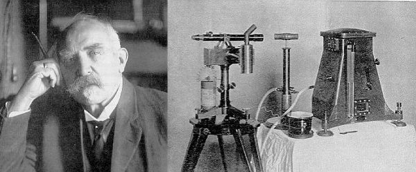 Left: O. J. Klotz in his laboratory. Right: Mendenhall pendulum apparatus displayed on a table