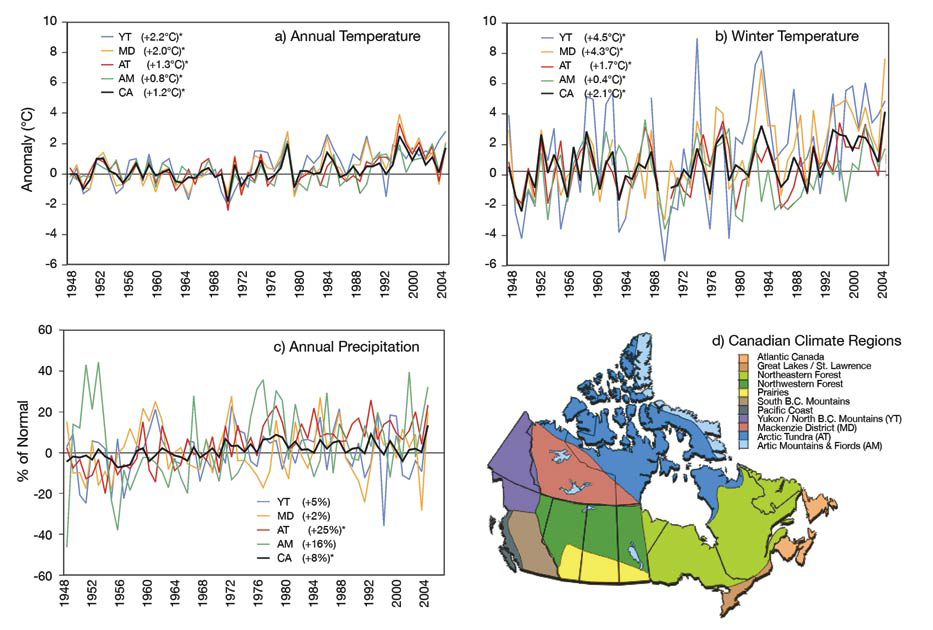Regional Overview  Natural Resources Canada