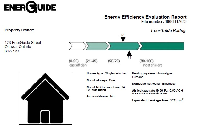 EnerGuide evaluation report