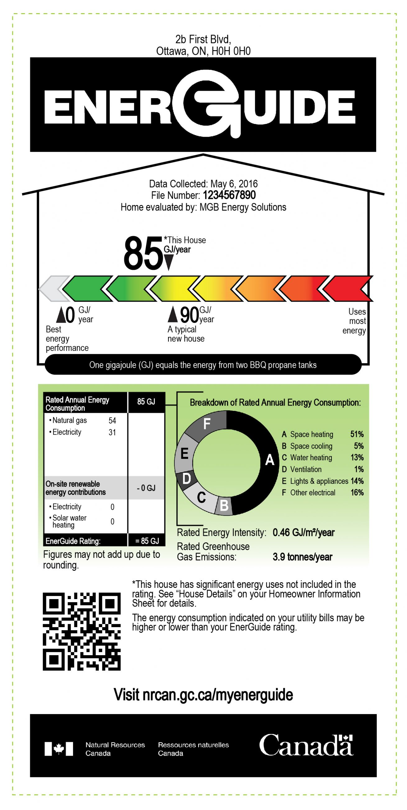 Sample Label EnerGuide Rating: Gigajoules per Year Scale