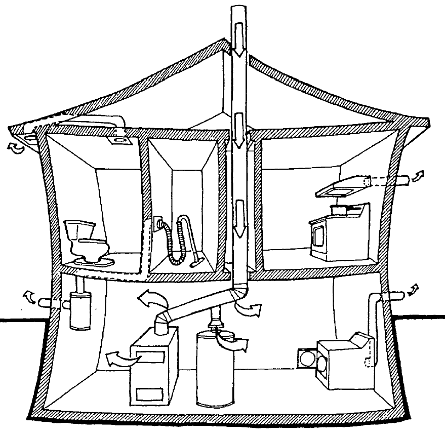 Figure 3 - House showing backdrafting due to depressurization