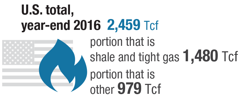Natural Gas Facts   Natural Resources Canada