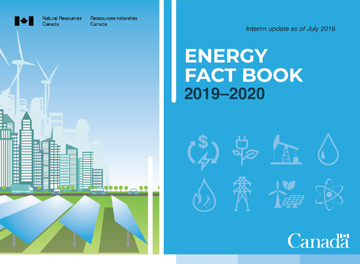 Energy Fact Book