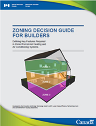 Figure 3:  Zoning Decision Guide for Builders includes a 2-page Zoning Checklist for Builders.