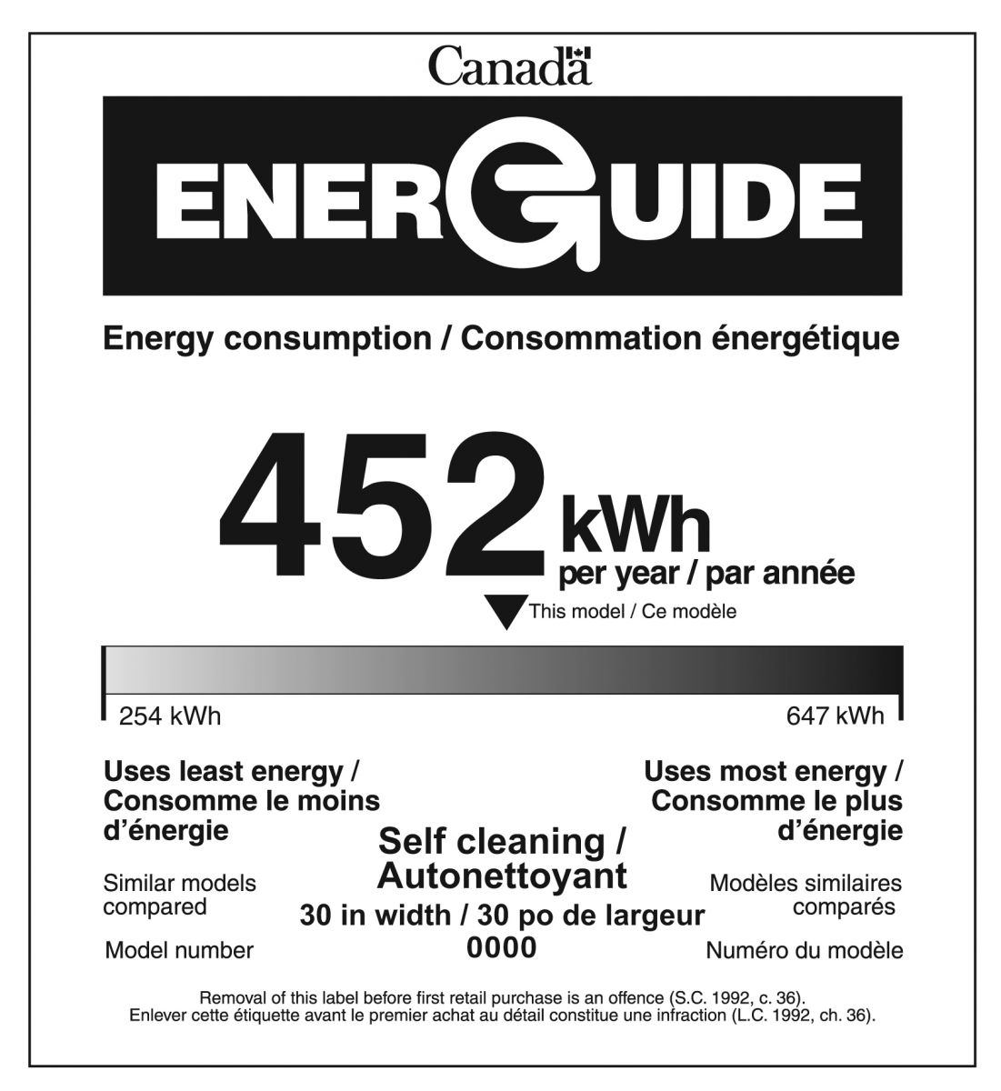 EnerGuide label for an electric range