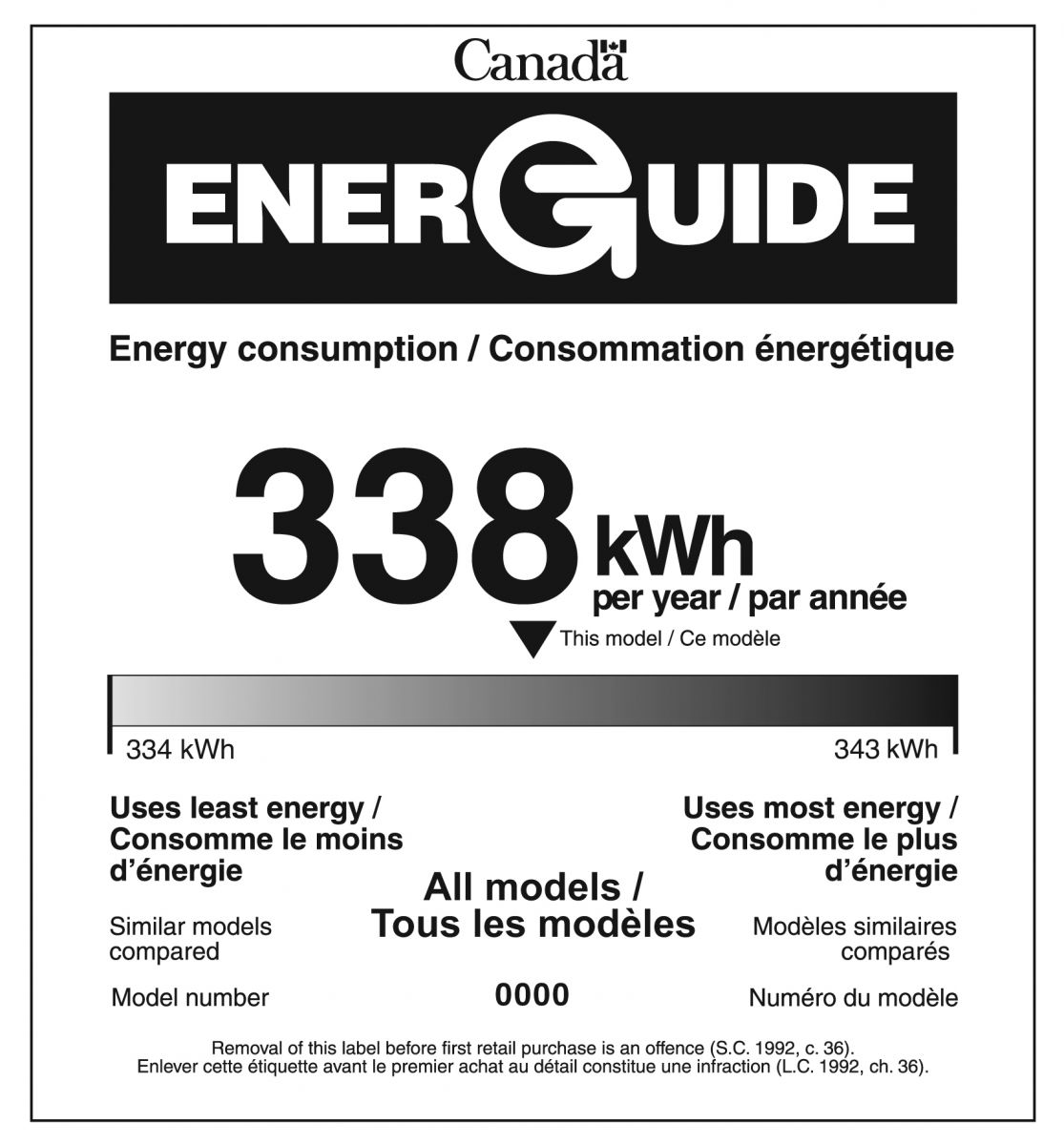EnerGuide label for a cooktops or a oven