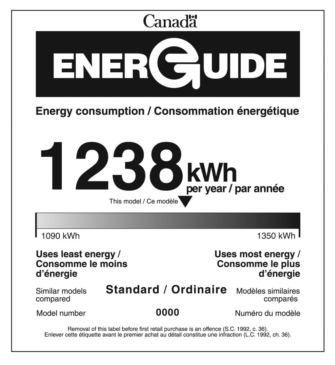 EnerGuide label for a combination washer-dryer