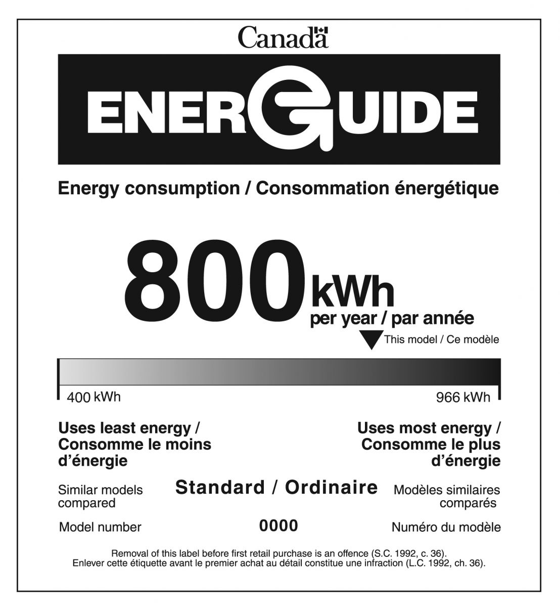 EnerGuide label for a clothes dryer
