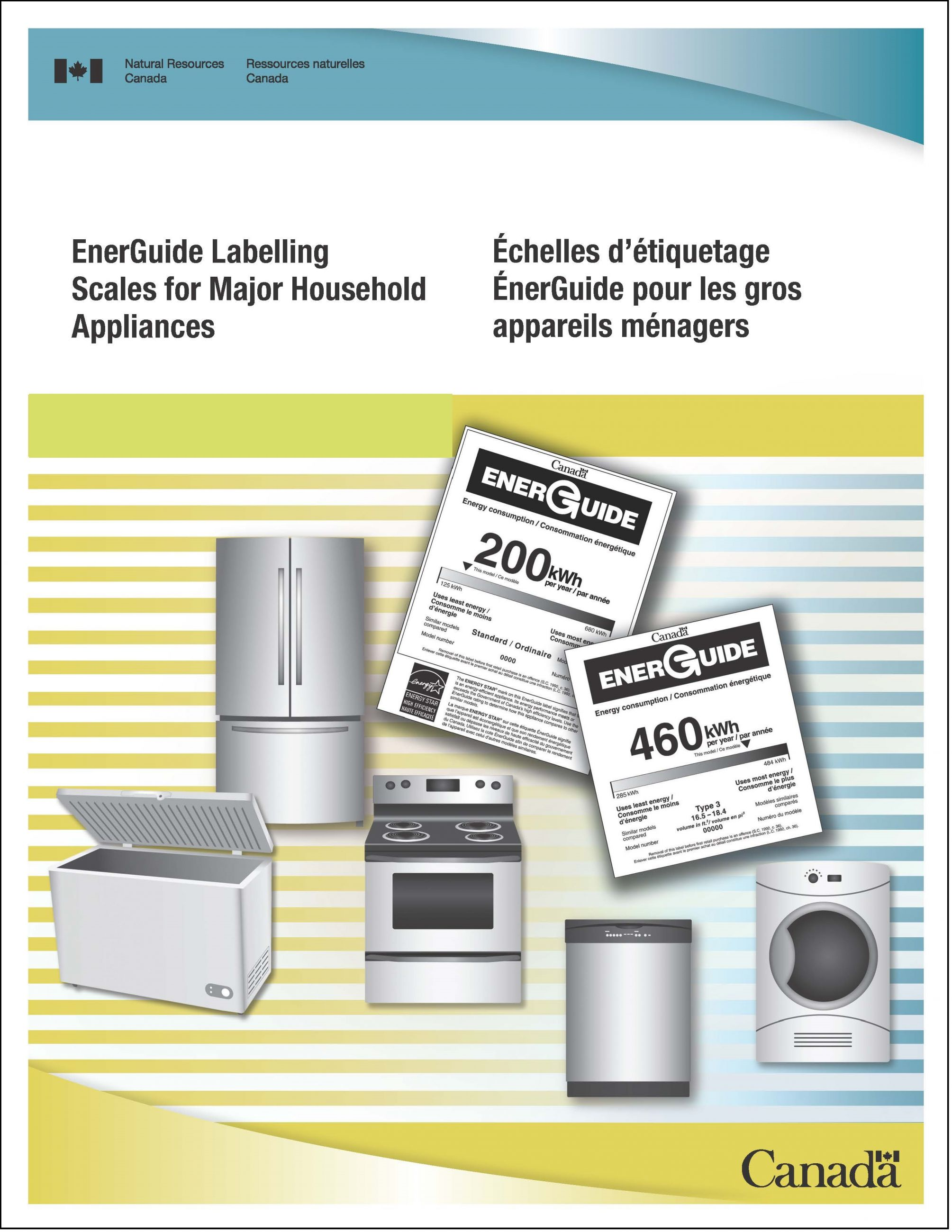 EnerGuide Labelling Scales for Major Household Appliances