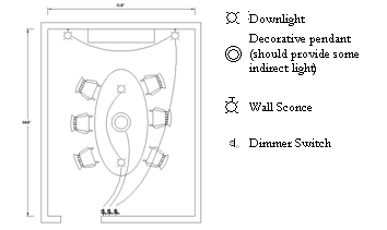 diagram showing lighting options in a dining room