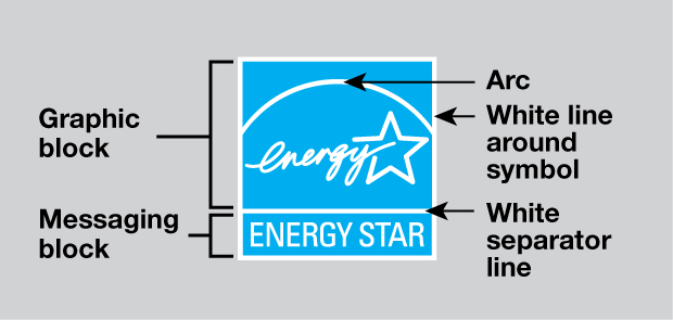 ENERGY STAR logo components