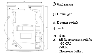 diagram showing lighting options in a family/great room