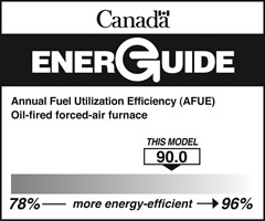 A sample EnerGuide label for forced air furnaces.