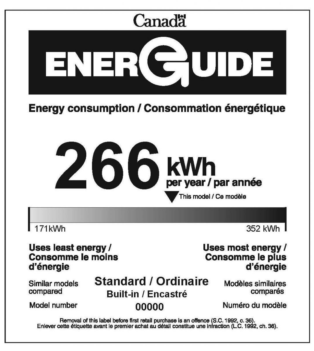 EnerGuide label for a dishwasher