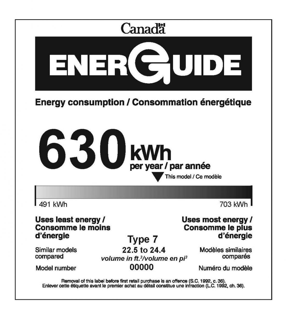 What Does The Energuide Label Mean Natural Resources Canada
