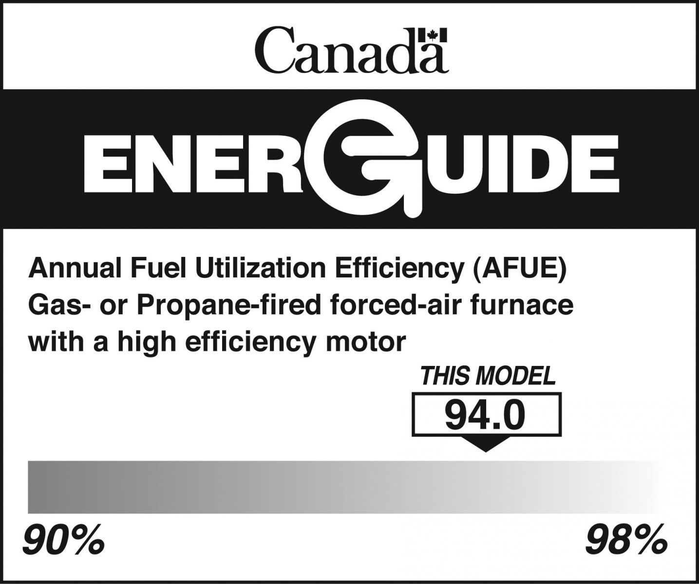 EnerGuide label for a gas or a propane furnace with a high efficiency motor