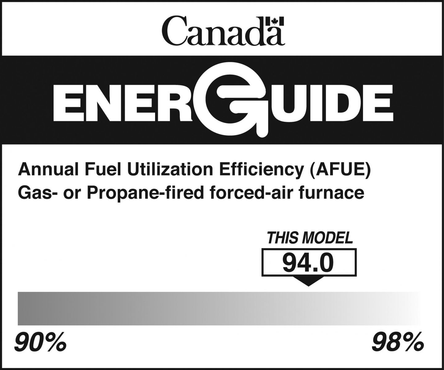 EnerGuide label for a gas or a propane furnace