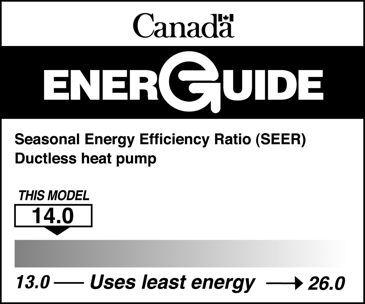 EnerGuide label for ductless central air conditioners