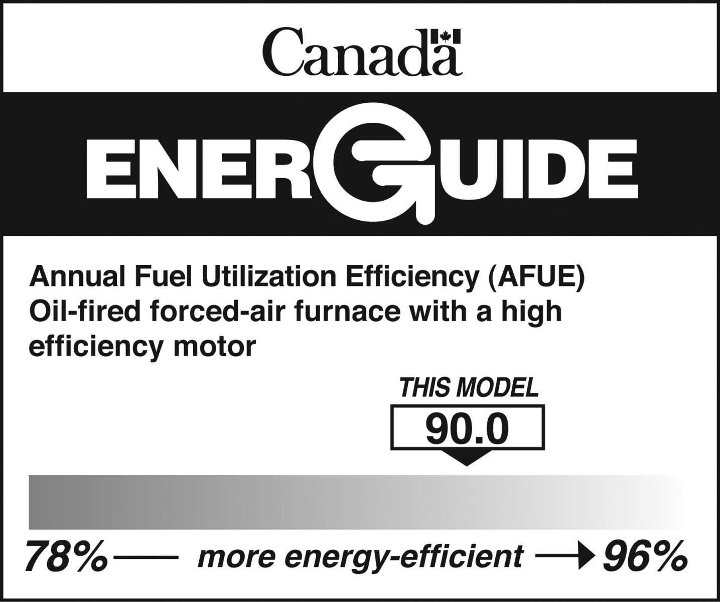 EnerGuide label for an oil furnace with a high efficiency motor