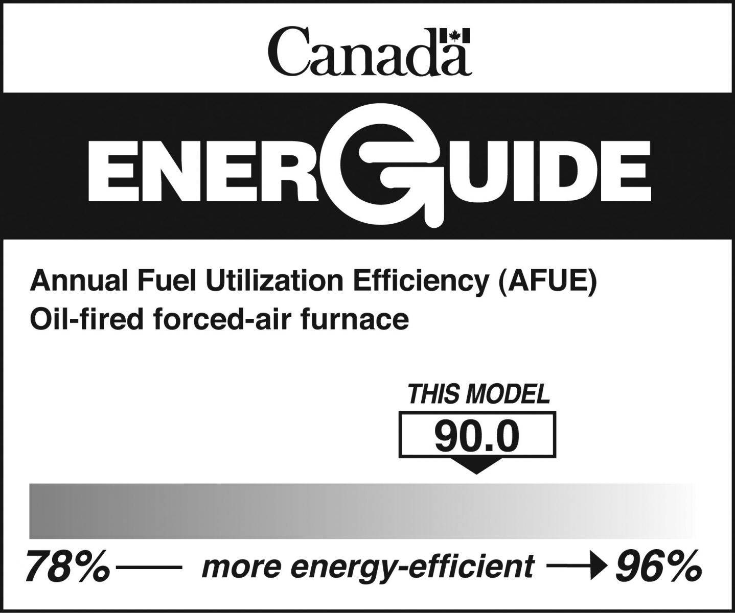 EnerGuide label for an oil furnace