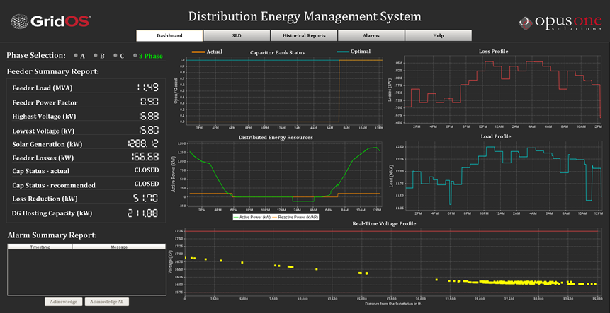 Screenshot of GridOS® Distribution Energy  Management System dashboard