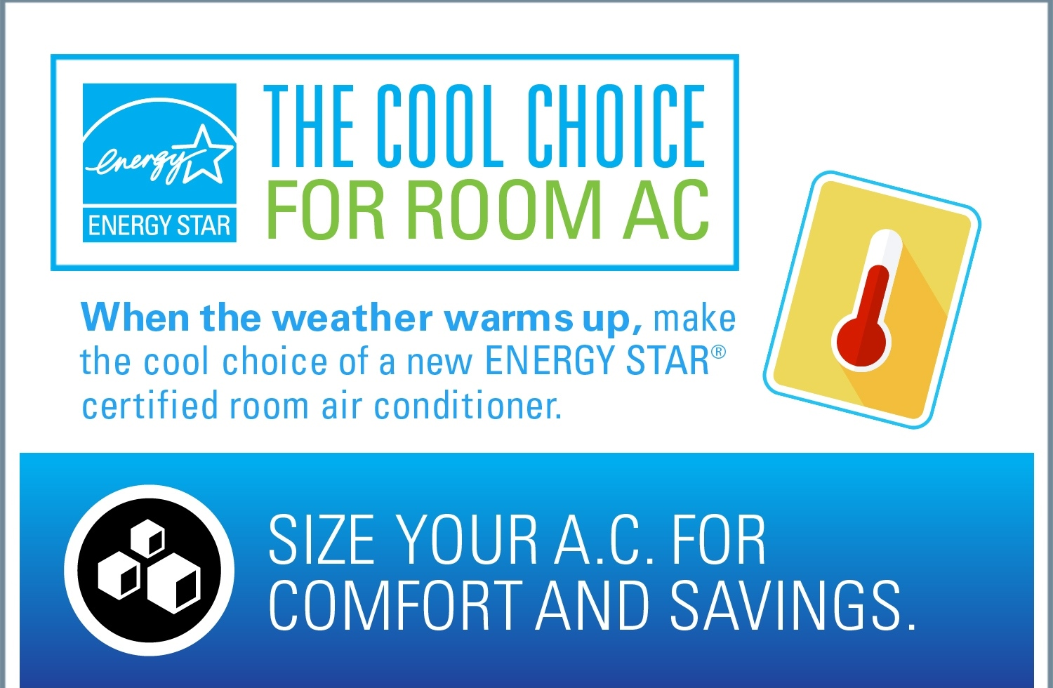 Room air conditioner infographic