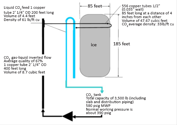 Comparative Study of Refrigerations Systems for Ice Rinks - HTML
