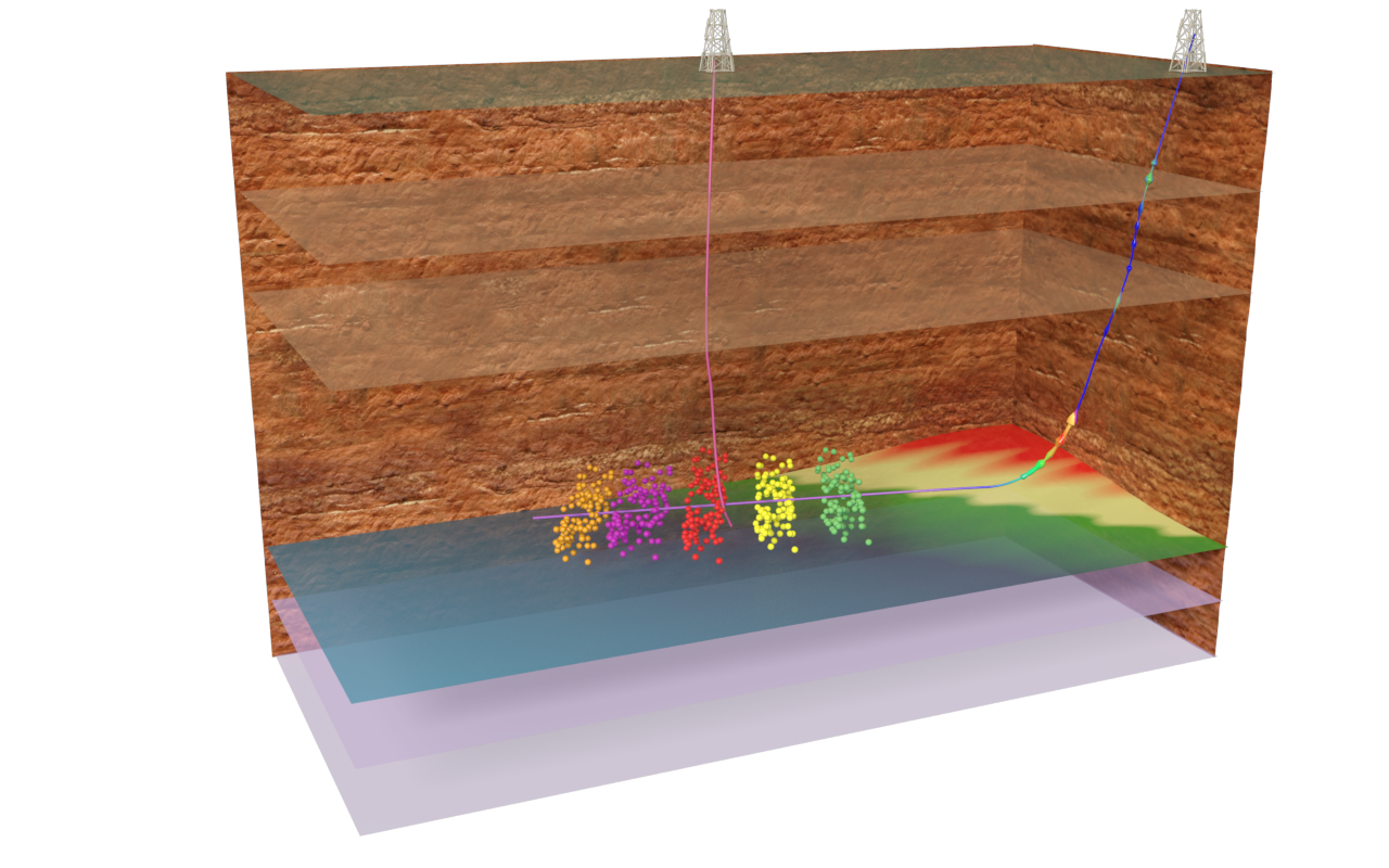 Figure 5 - Microseismic Imaging