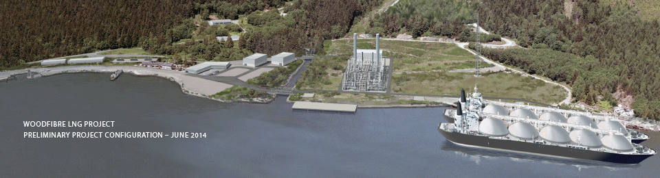 Woodfibre LNG preliminary project configuration