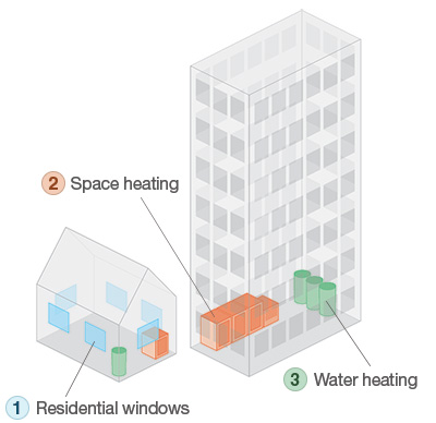 Image of a house and building, highlighting residential windows, space heating devices and water heating devices