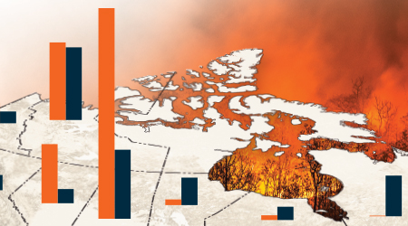 Infographic: Forest Fires in Canada – 2015