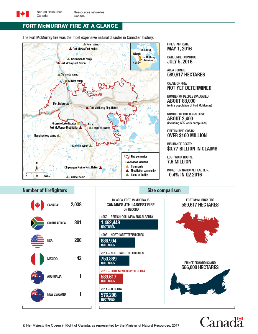 Infographic: Fort McMurray fire at a glance
