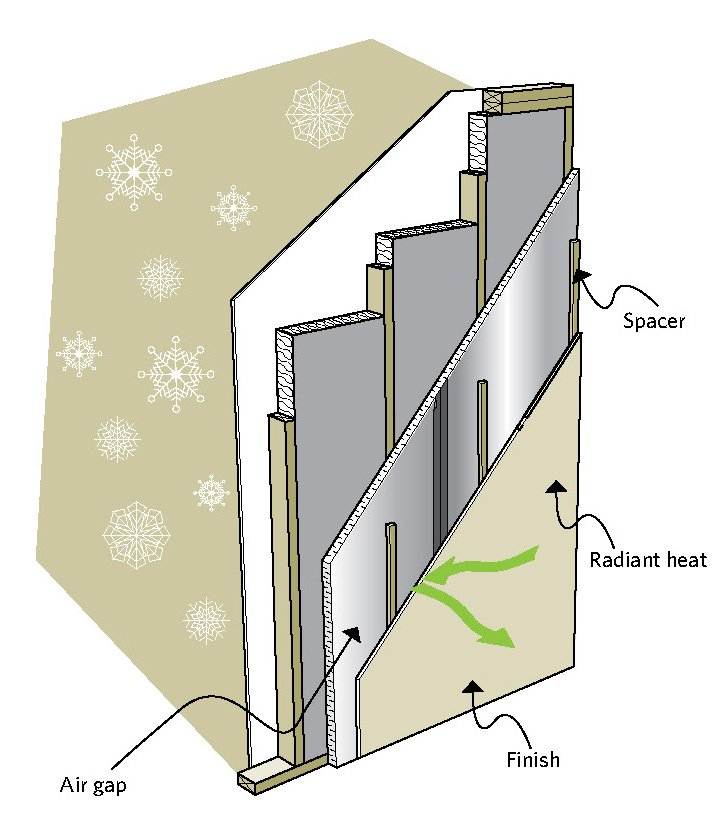 figure 32 foilfaced foam board acts as an air vapour barrier