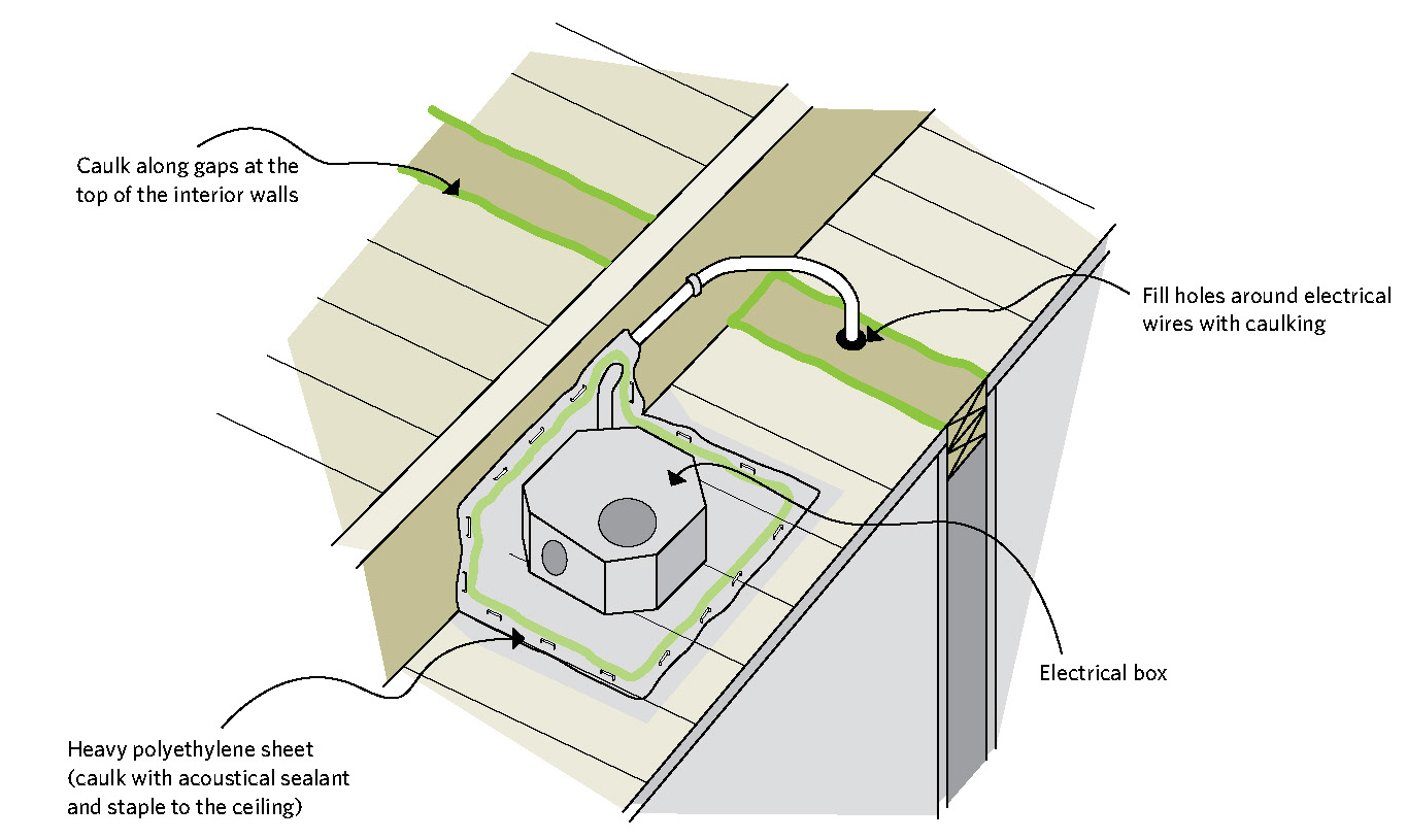 Wiring Diagram As Well Install Bathroom Exhaust Fan Vent On Wiring