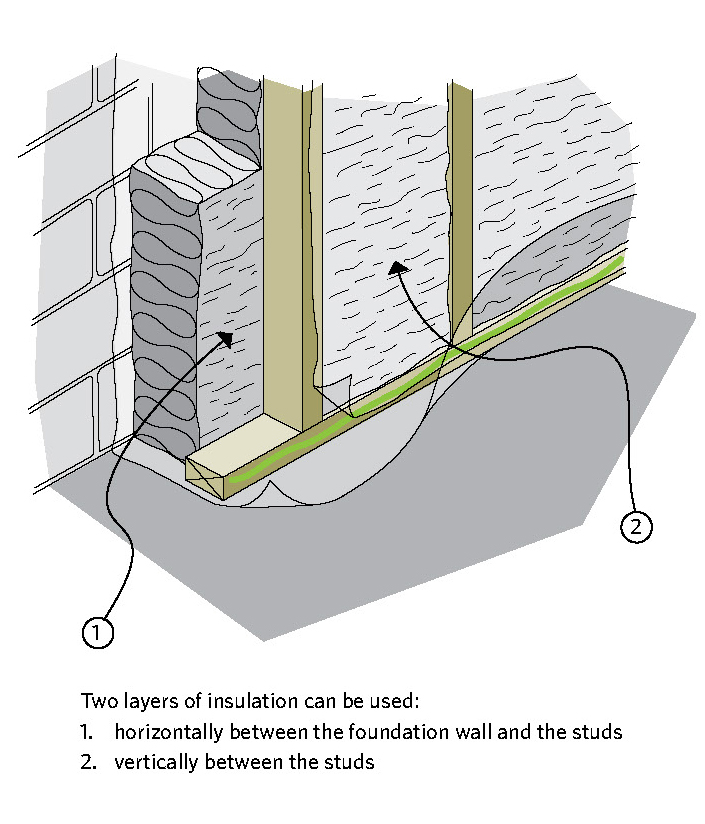 Keeping the heat in chapter 6 basement insulation natural resources canada for What r value do i need for exterior walls