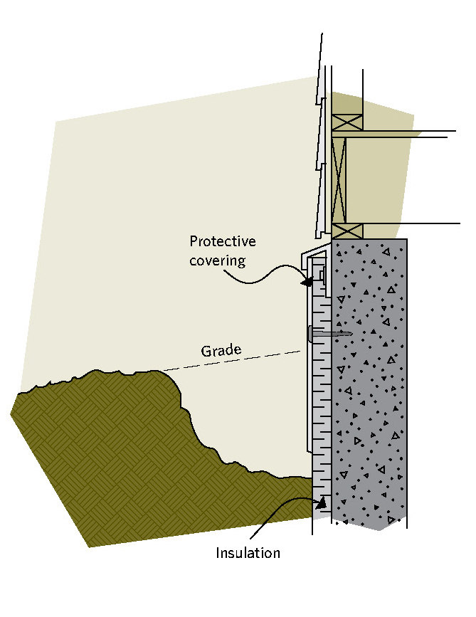Figure 6-9 Exterior protection should extend below grade
