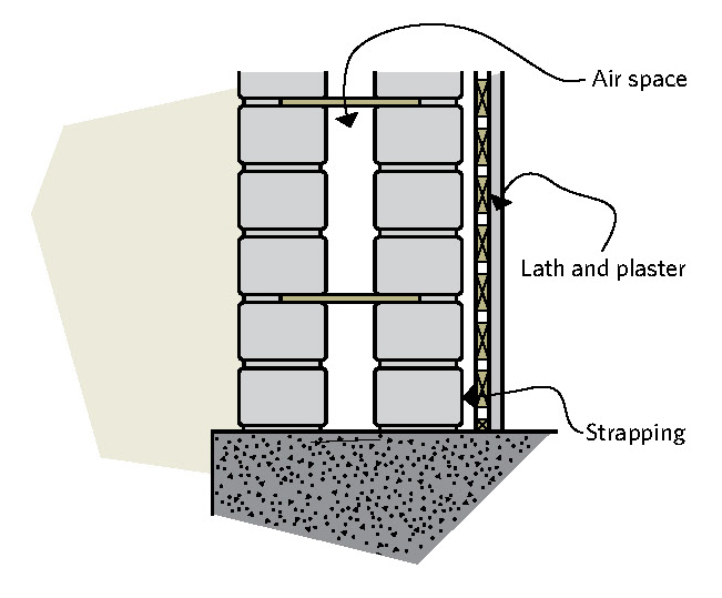 Figure 7-1 Double brick construction; Air space; Lath and plaster; Strapping