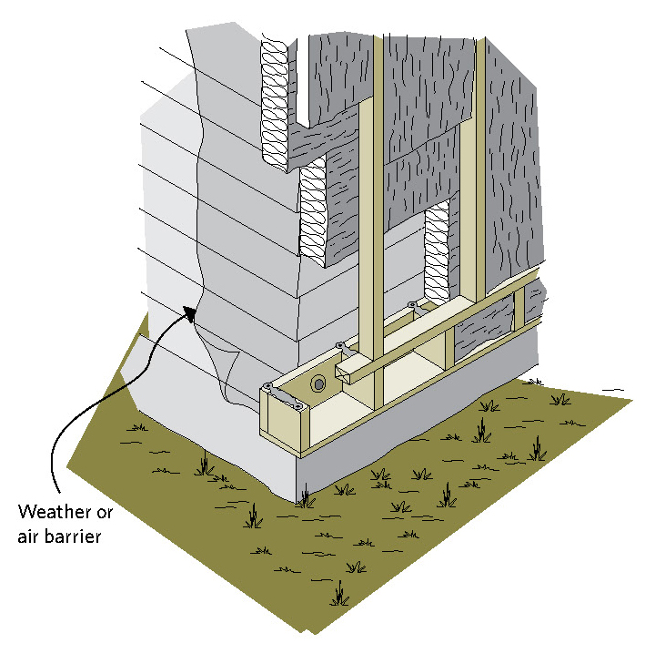 Figure 7-9 The box beam can overlap at corners; Weather or air barrier; Weather or air barrier