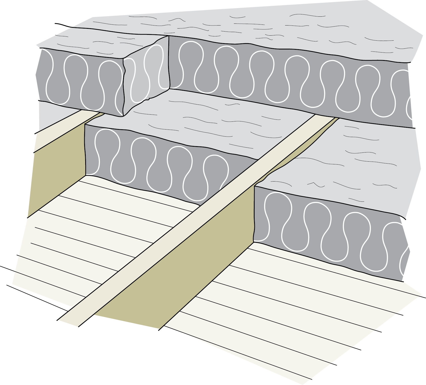 Figure 5-13 The top layer of insulation runs perpendicular to the bottom layer